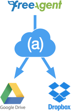 Cloud Sync from FreeAgent to Dropbox